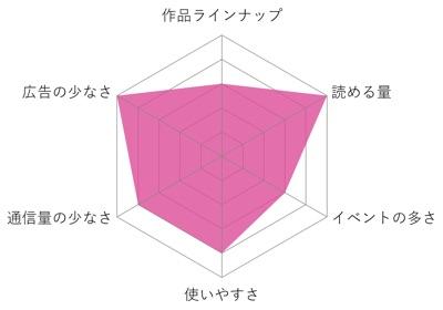 f:id:kobayashihirotaka:20170114191356j:plain