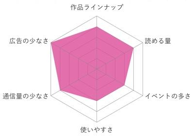 f:id:kobayashihirotaka:20170114191432j:plain