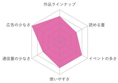 f:id:kobayashihirotaka:20170114191514j:plain