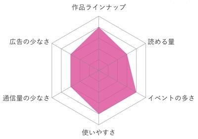 f:id:kobayashihirotaka:20170114191552j:plain