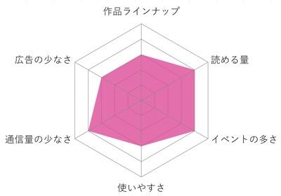 f:id:kobayashihirotaka:20170114191740j:plain