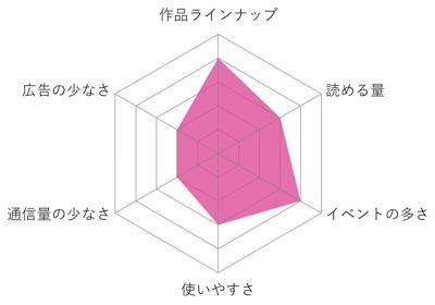 f:id:kobayashihirotaka:20170114191826j:plain