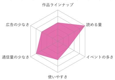 f:id:kobayashihirotaka:20170114191904j:plain