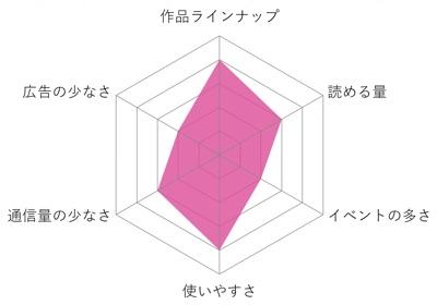 f:id:kobayashihirotaka:20170114191936j:plain