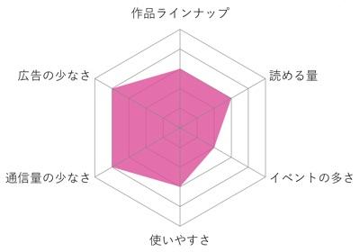 f:id:kobayashihirotaka:20170114192009j:plain