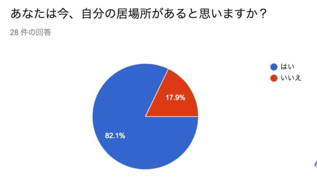 f:id:kobayashinitya:20180917221653p:plain