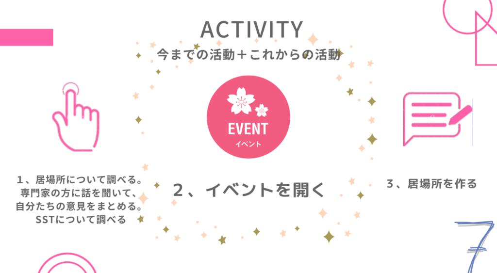 f:id:kobayashinitya:20180917225450p:plain