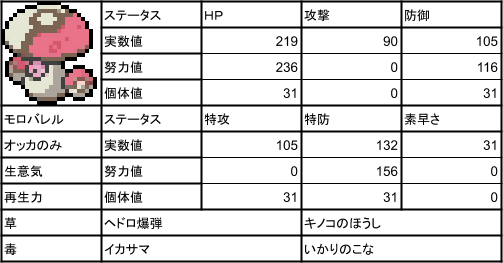 f:id:kobayasisinn:20200930010346p:plain