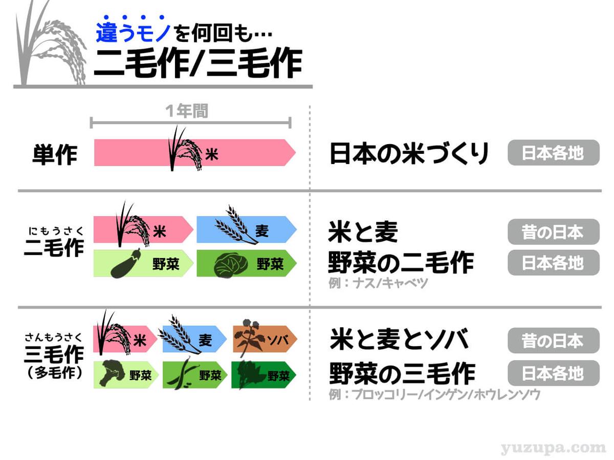 f:id:kobe-yama:20211013113816j:plain