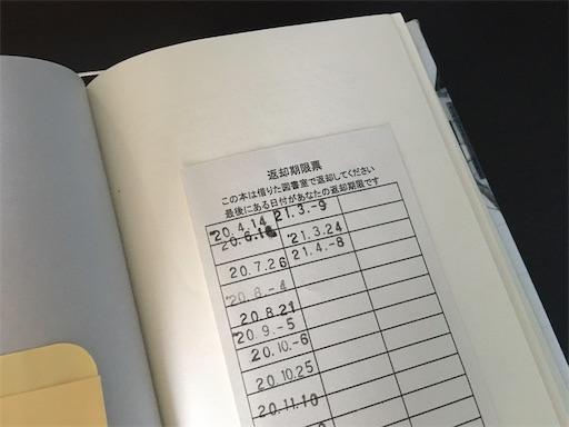 f:id:kobitoku:20210408070615j:image