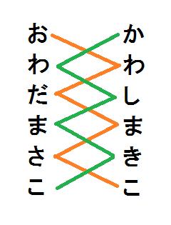 f:id:kobitonohanachan:20171212161255p:plain