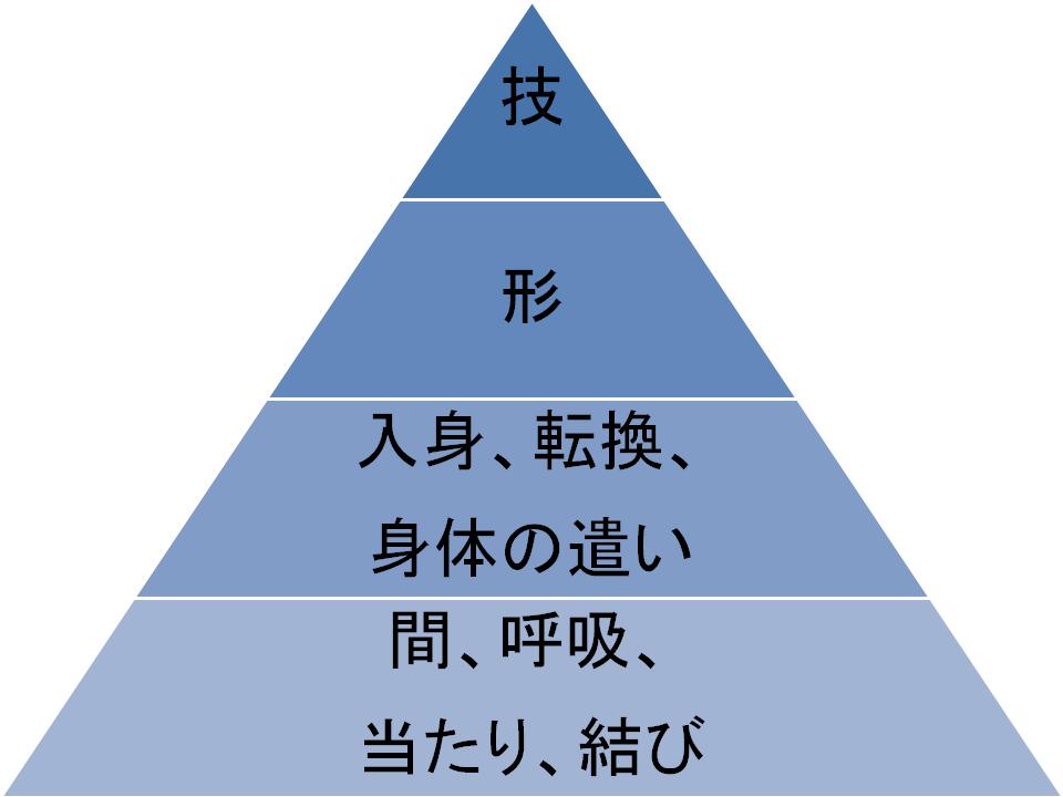 f:id:kobiyama:20170709215731p:plain