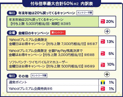 f:id:kobonemi:20201218133544p:plain