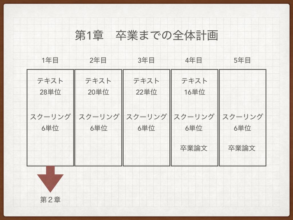 f:id:kobun2ki:20190413163214p:plain