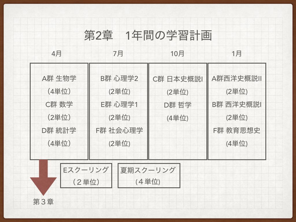 f:id:kobun2ki:20190413163309p:plain