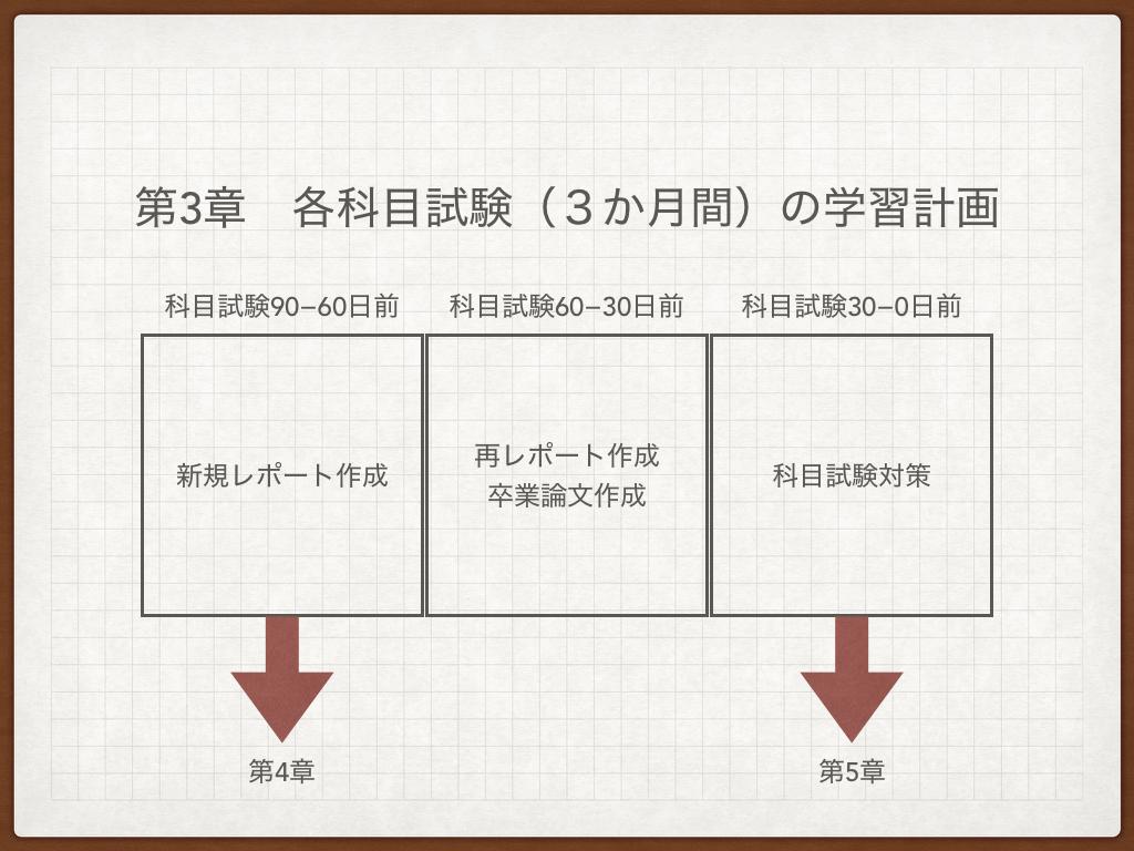 f:id:kobun2ki:20190413163332p:plain