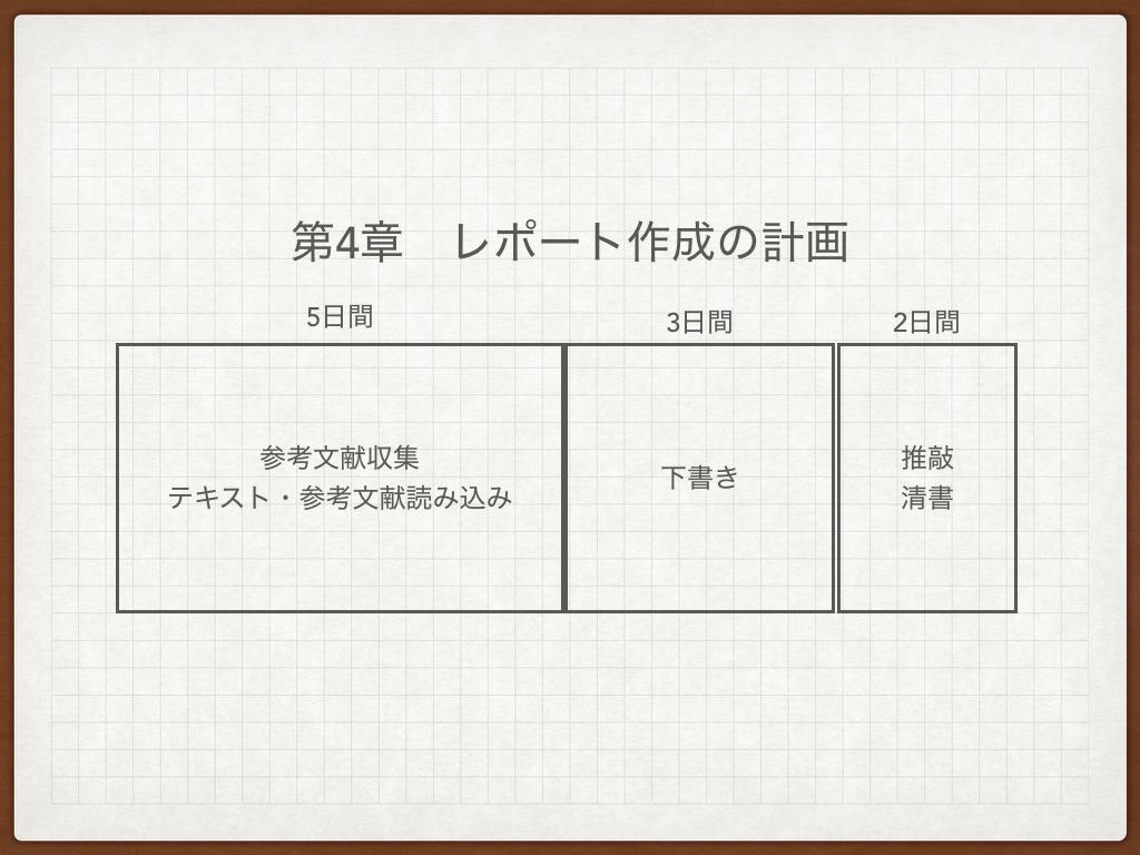 f:id:kobun2ki:20190413163348p:plain