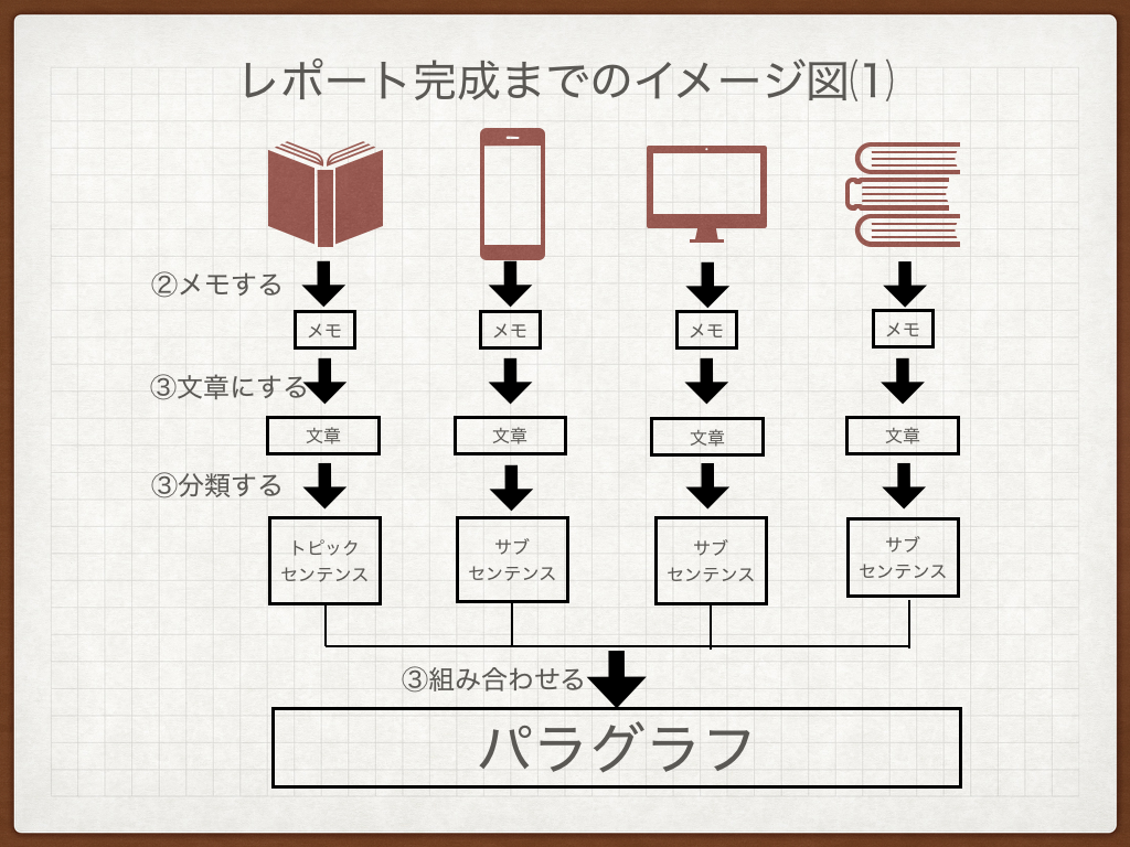 f:id:kobun2ki:20190430204621p:plain