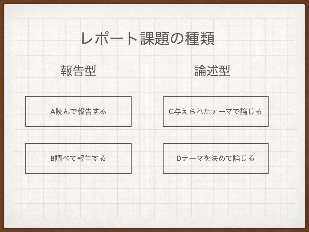 f:id:kobun2ki:20190506175603p:plain