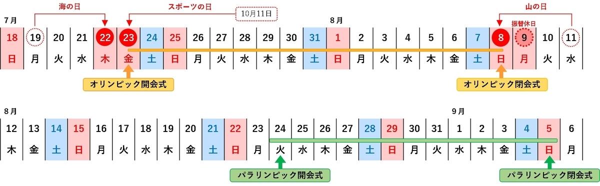 f:id:kobutahakase:20210611111038j:plain