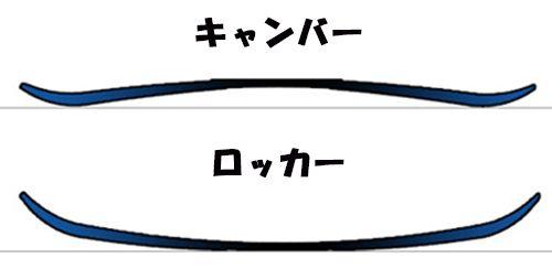 f:id:kocchi130:20160419204634j:plain
