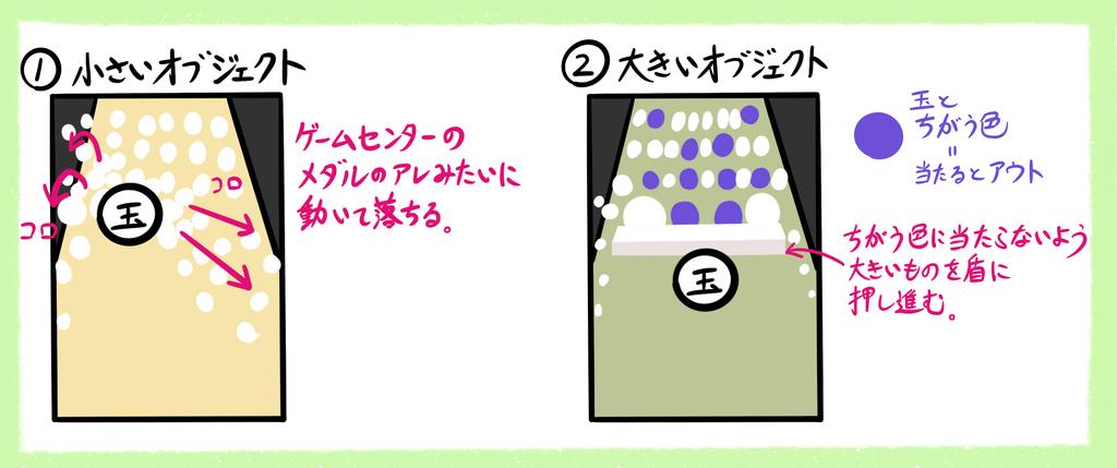 f:id:kochadofu:20190217225010p:plain