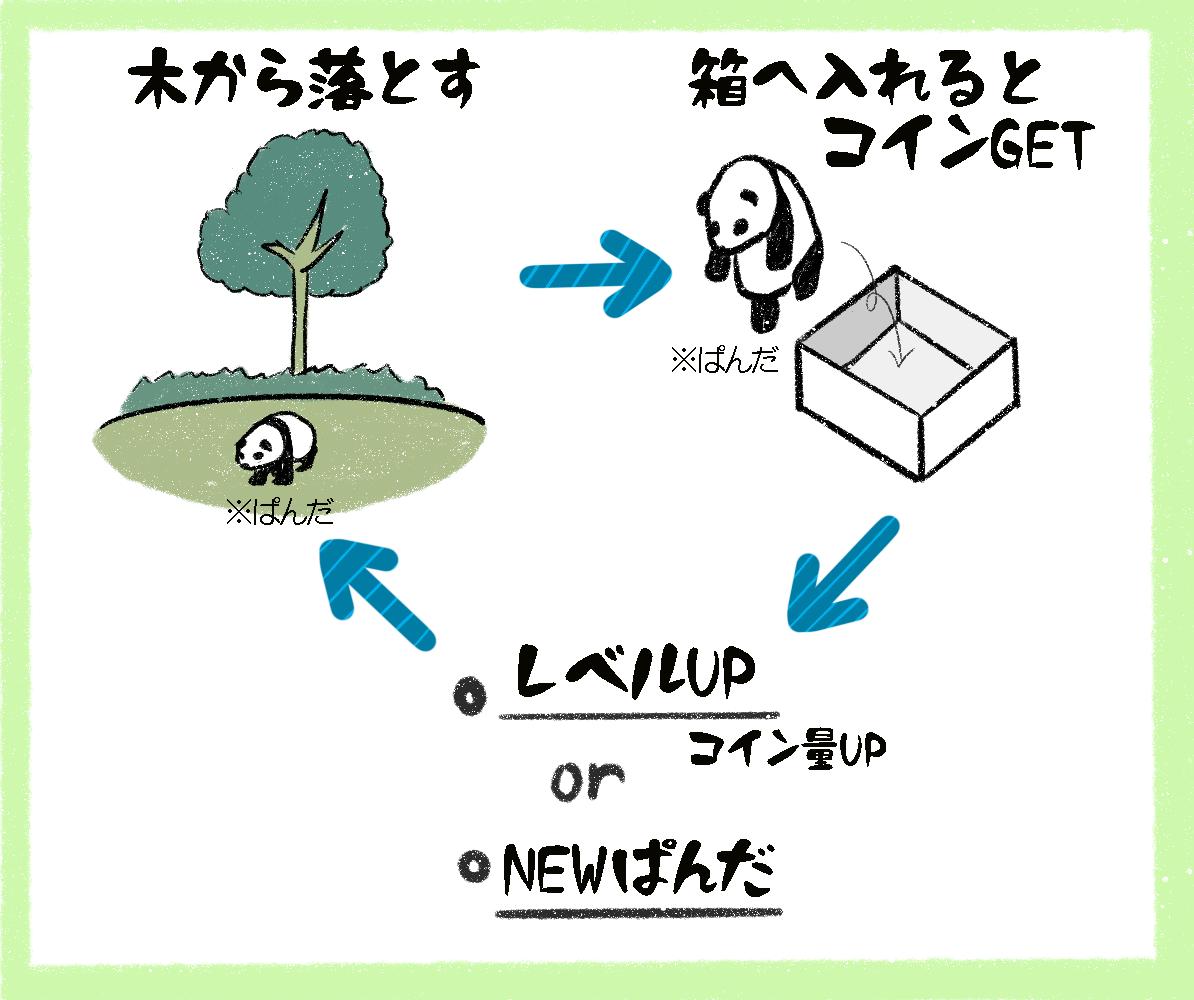 f:id:kochadofu:20190313183239p:plain