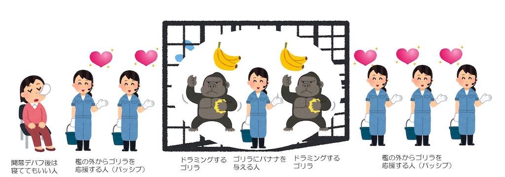 組み方 スクスタ 編成
