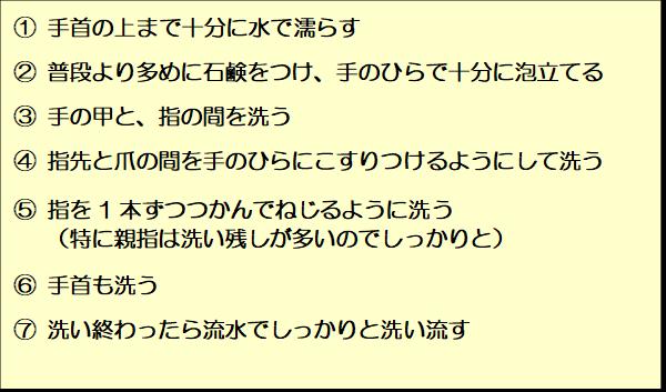 f:id:kochi-ecochil:20200420145636p:plain