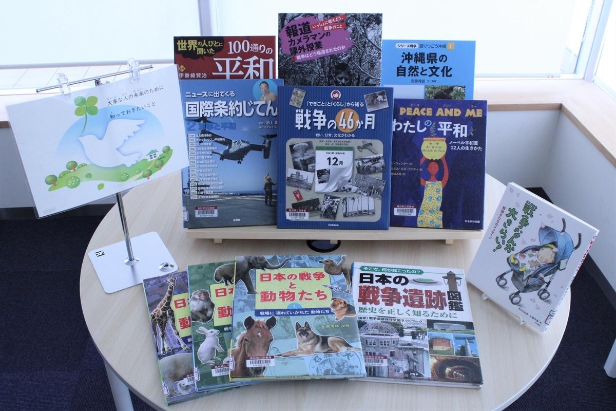 f:id:kochi-toshokan:20200718101920j:plain