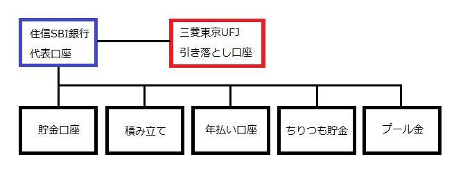 f:id:kochichi:20160326221907j:plain