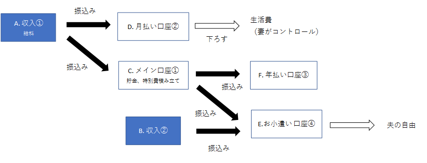 f:id:kochichi:20170614213338p:plain