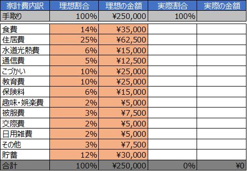 f:id:kochichi:20180516112911p:plain