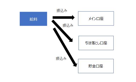 f:id:kochichi:20180517140923p:plain