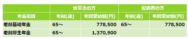 f:id:kochichi:20180625215227p:plain