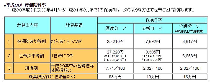 f:id:kochichi:20180706213441p:plain