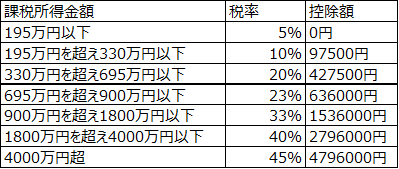 f:id:kochichi:20180706213831p:plain