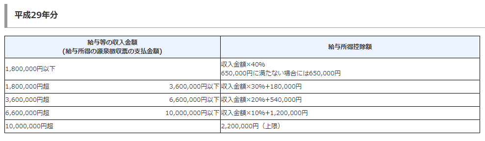 f:id:kochichi:20180707090527p:plain