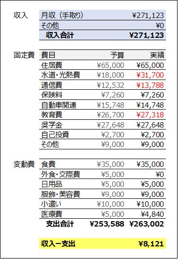 f:id:kochichi:20180831215819p:plain