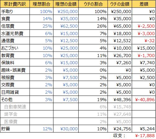 f:id:kochichi:20180903215043p:plain
