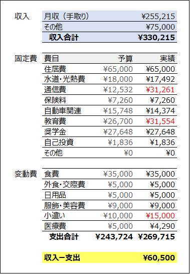 f:id:kochichi:20181023054559p:plain