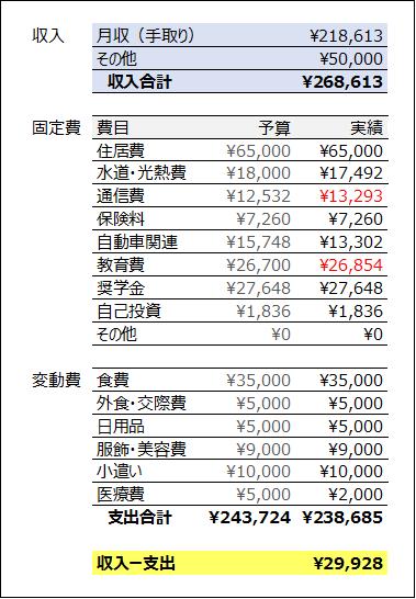 f:id:kochichi:20181102222438p:plain