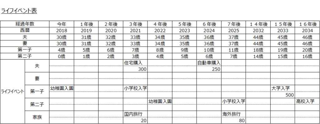 f:id:kochichi:20181110152359p:plain