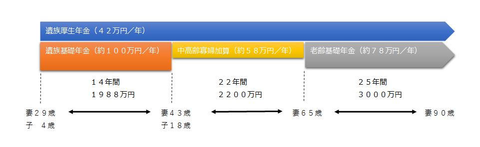 f:id:kochichi:20181229092847p:plain
