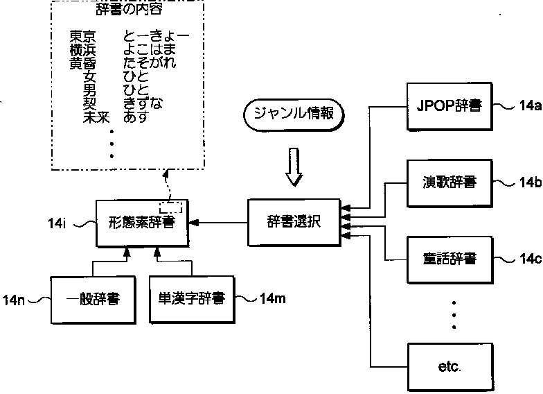 f:id:kochikamepat:20181012214855p:plain