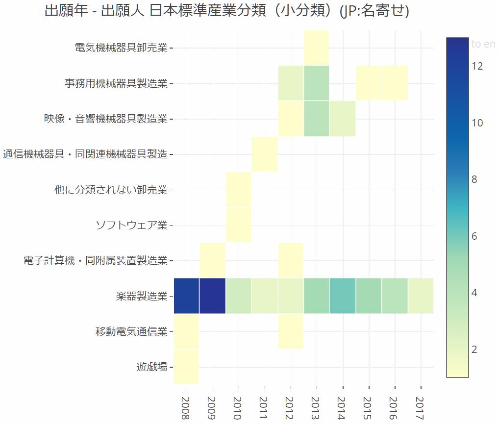 f:id:kochikamepat:20181012221618p:plain