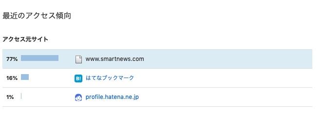f:id:kochin-kun:20190611233905j:plain