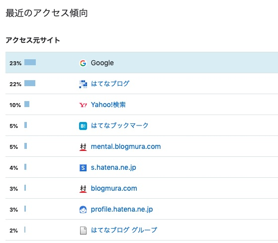 f:id:kochin-kun:20190912191031j:plain