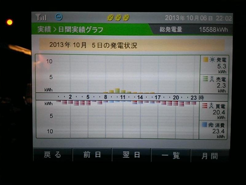 20131006215538