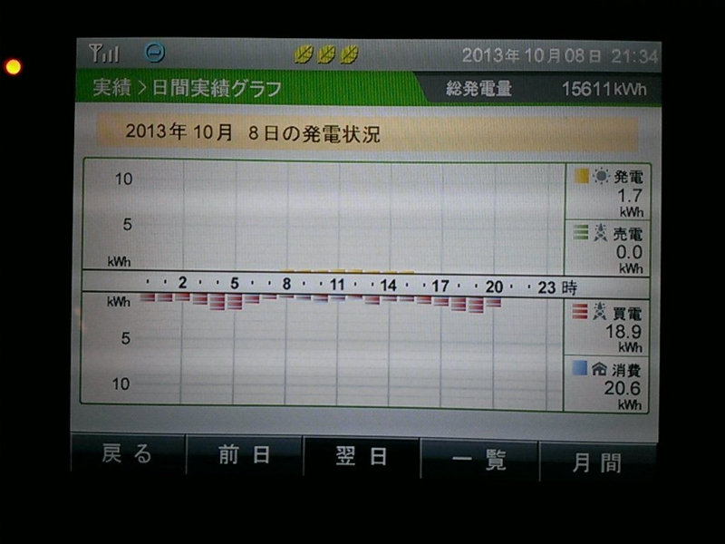 20131008212745